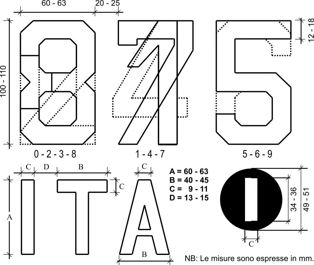 formato-numeri-velici1-1024x866